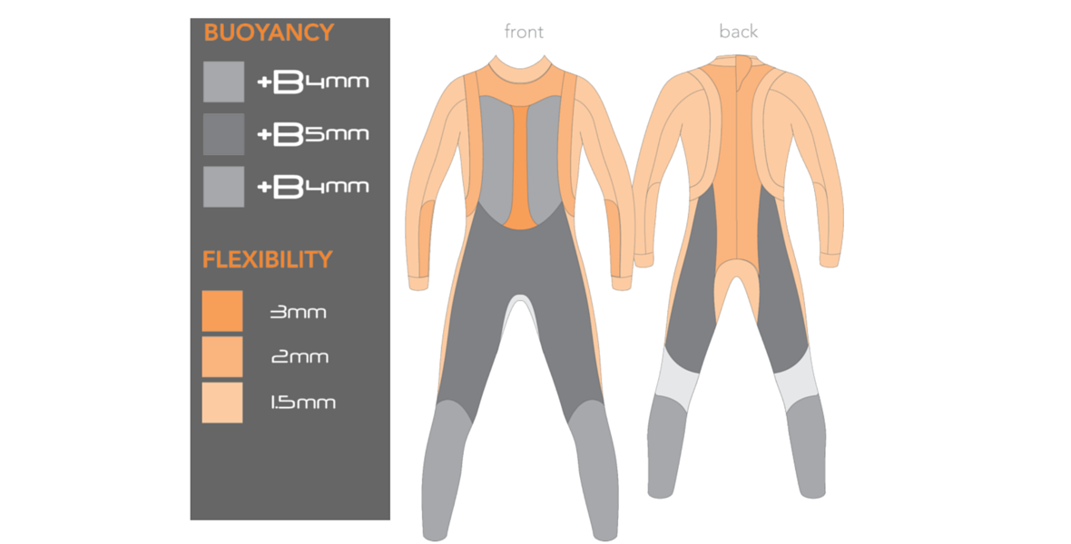 blueseventy reaction thermal
