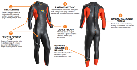 BLUESEVENTY Pianka Triathlonowa SPRINT Męska 2018/19